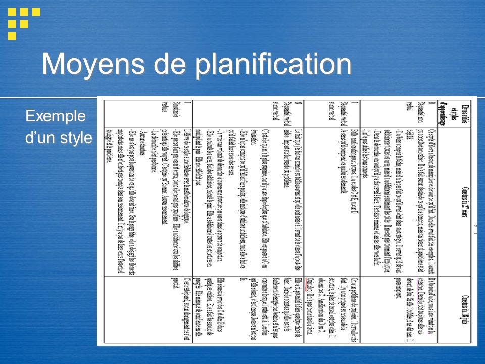 Moyens de planification Exemple dun style Exemple dun style