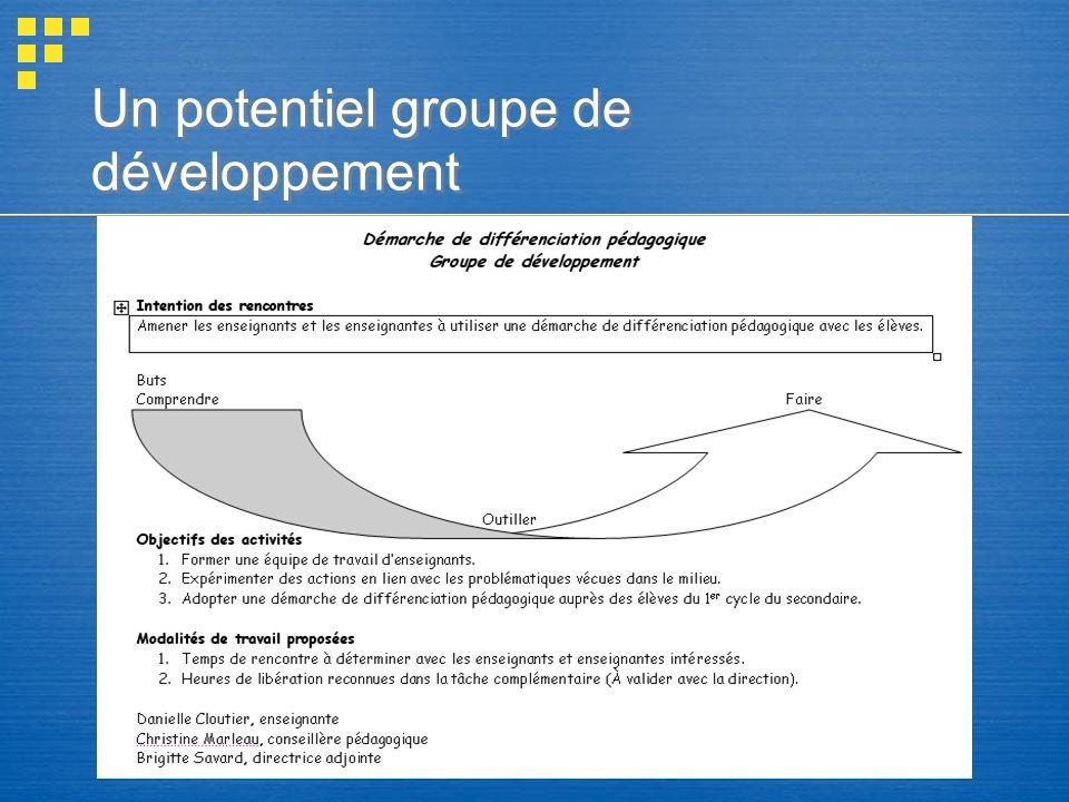 Un potentiel groupe de développement