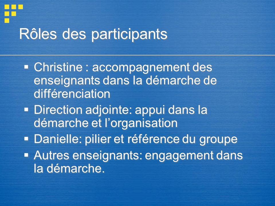 Rôles des participants Christine : accompagnement des enseignants dans la démarche de différenciation Direction adjointe: appui dans la démarche et lo