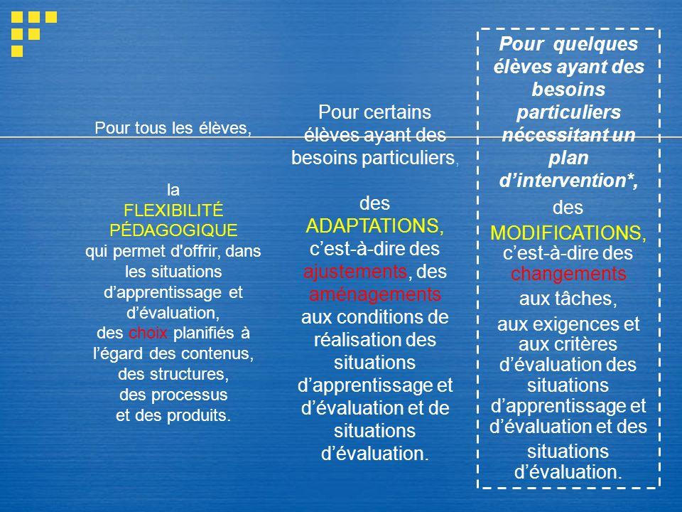 Action : séquence de tâches en enseignement explicite La pelouse de M.
