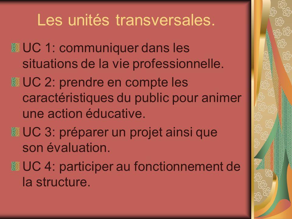 Les unités transversales. UC 1: communiquer dans les situations de la vie professionnelle. UC 2: prendre en compte les caractéristiques du public pour