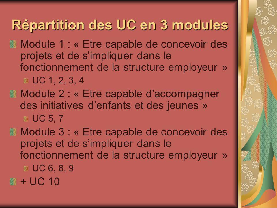 Répartition des UC en 3 modules Module 1 : « Etre capable de concevoir des projets et de simpliquer dans le fonctionnement de la structure employeur »
