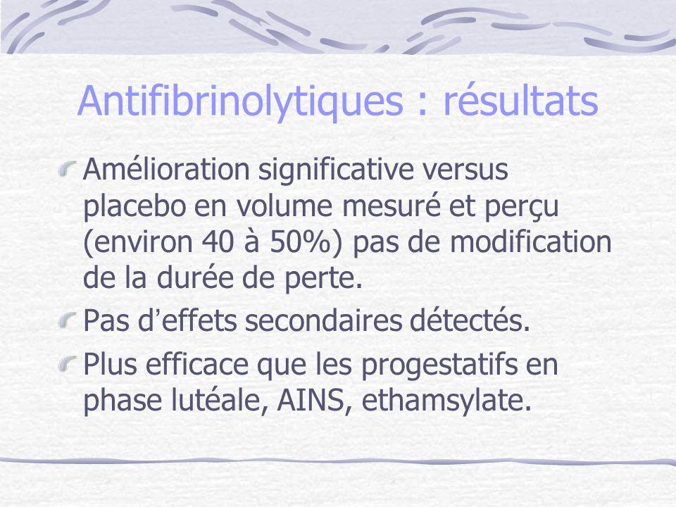 Antifibrinolytiques : résultats Amélioration significative versus placebo en volume mesuré et perçu (environ 40 à 50%) pas de modification de la durée