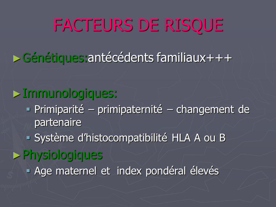 FACTEURS DE RISQUE Génétiques:antécédents familiaux+++ Génétiques:antécédents familiaux+++ Immunologiques: Immunologiques: Primiparité – primipaternit