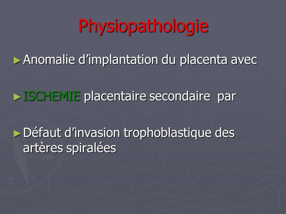 Physiopathologie Anomalie dimplantation du placenta avec Anomalie dimplantation du placenta avec ISCHEMIE placentaire secondaire par ISCHEMIE placenta
