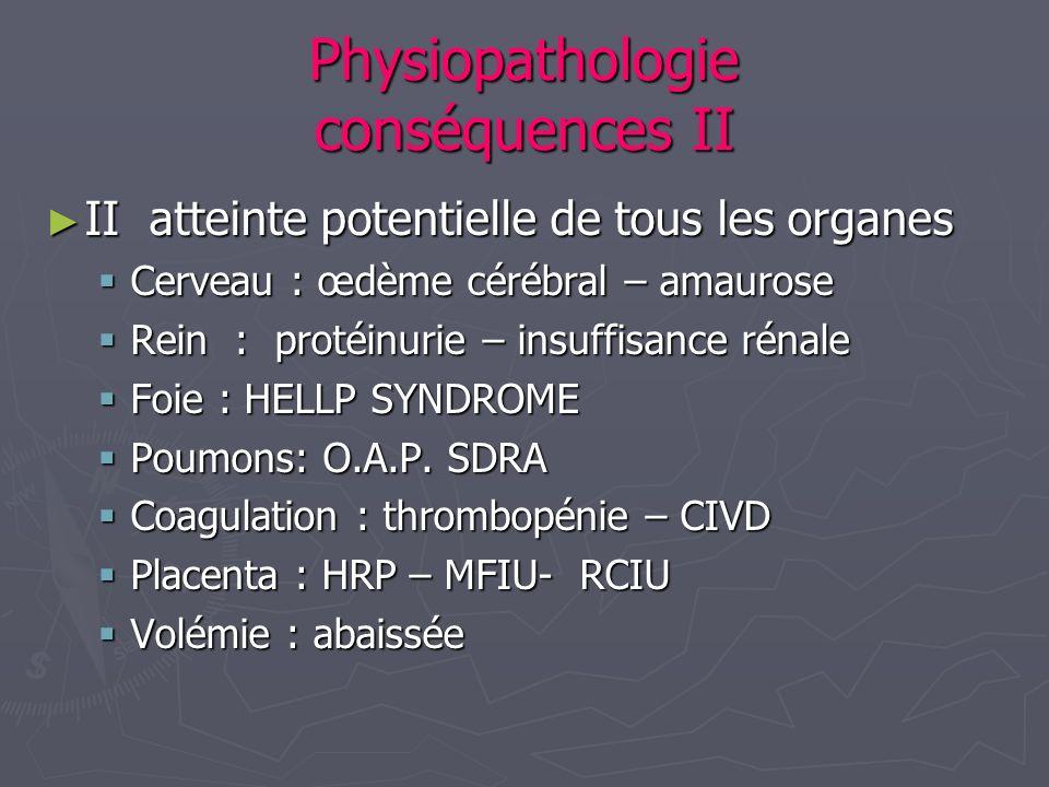 Répartition selon lorigine géographique La majorité des femme hypertendue hospitalisées au GHR résident a Alger Xi (Répart ition géograp hique).