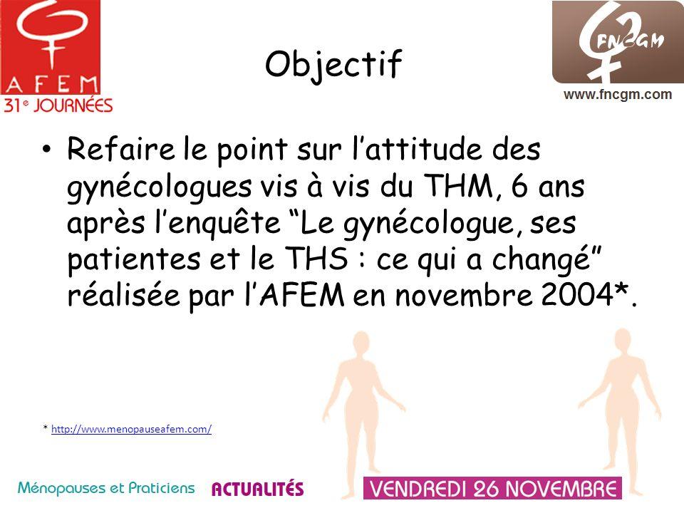 Population détude Membres FNCGM : interrogés du 20 mai au 01 septembre 2010 parmi 1800 gynécologues médicaux Population danalyse : 696 gynécologues médicaux