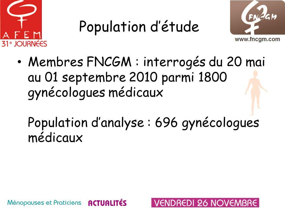 Population détude Membres FNCGM : interrogés du 20 mai au 01 septembre 2010 parmi 1800 gynécologues médicaux Population danalyse : 696 gynécologues mé