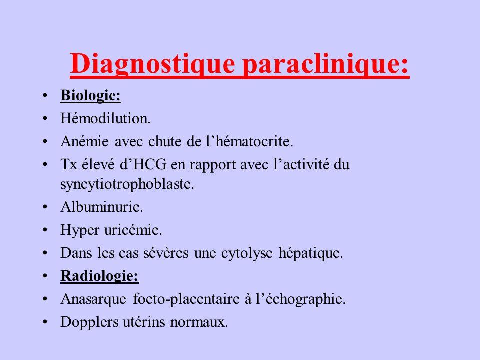 Diagnostique paraclinique: Biologie: Hémodilution. Anémie avec chute de lhématocrite. Tx élevé dHCG en rapport avec lactivité du syncytiotrophoblaste.