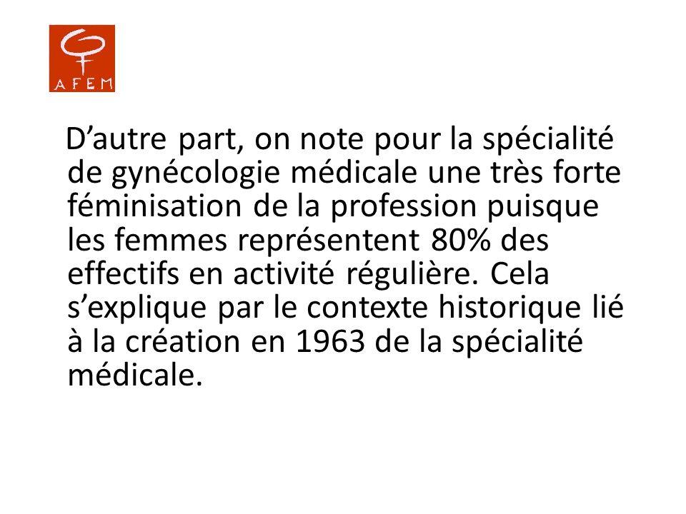 Dautre part, on note pour la spécialité de gynécologie médicale une très forte féminisation de la profession puisque les femmes représentent 80% des e