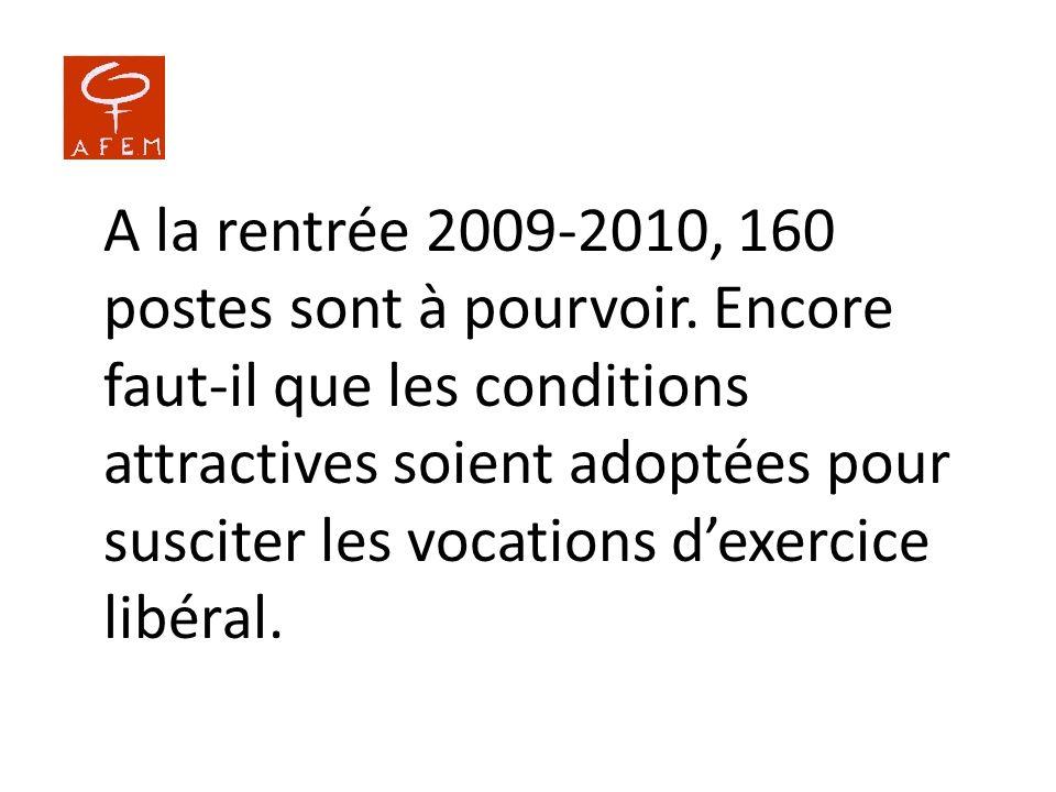 A la rentrée 2009-2010, 160 postes sont à pourvoir. Encore faut-il que les conditions attractives soient adoptées pour susciter les vocations dexercic