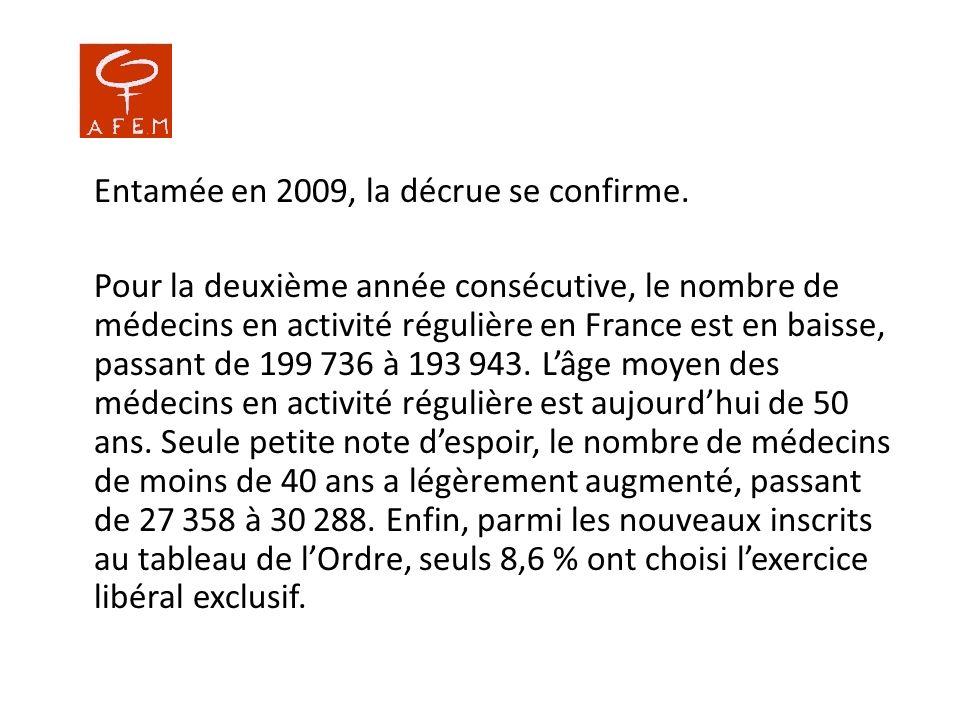Entamée en 2009, la décrue se confirme. Pour la deuxième année consécutive, le nombre de médecins en activité régulière en France est en baisse, passa