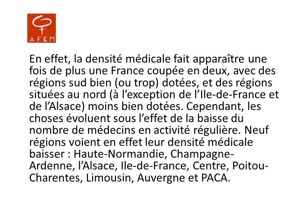 En effet, la densité médicale fait apparaître une fois de plus une France coupée en deux, avec des régions sud bien (ou trop) dotées, et des régions s