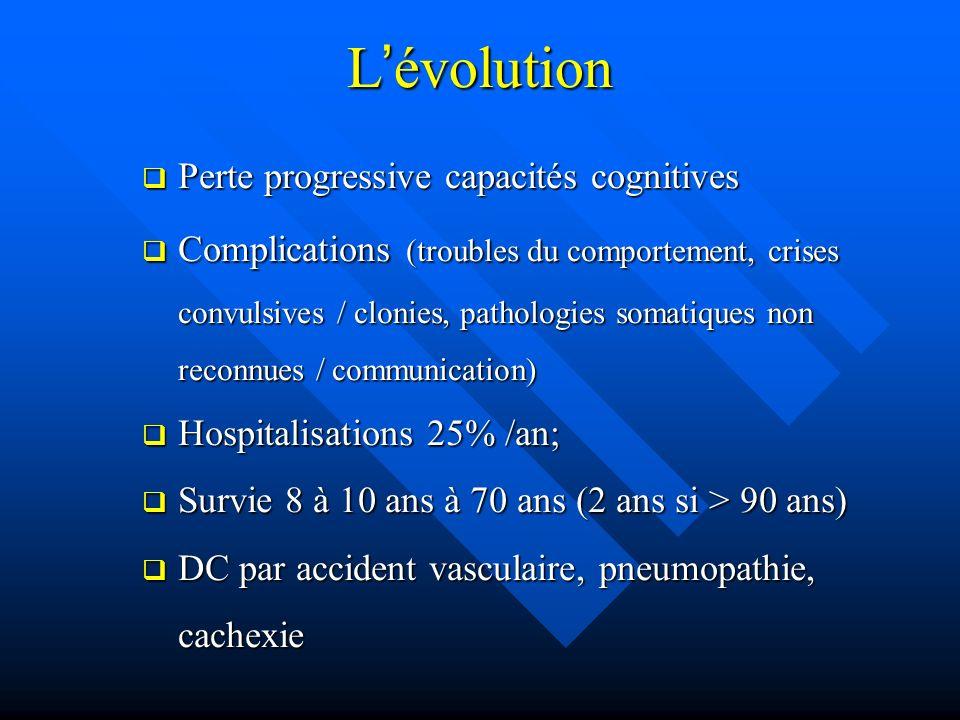 Lévolution Perte progressive capacités cognitives Perte progressive capacités cognitives Complications (troubles du comportement, crises convulsives /
