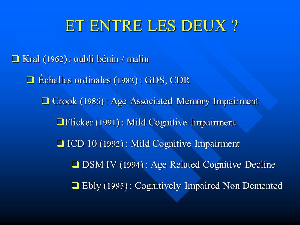 ET ENTRE LES DEUX ? Kral ( 1962 ) : oubli bénin / malin Kral ( 1962 ) : oubli bénin / malin Échelles ordinales ( 1982 ) : GDS, CDR Échelles ordinales