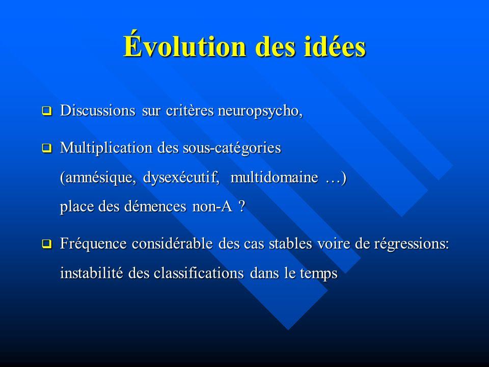 Évolution des idées Discussions sur critères neuropsycho, Discussions sur critères neuropsycho, Multiplication des sous-catégories (amnésique, dysexéc