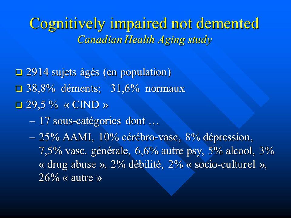 Cognitively impaired not demented Canadian Health Aging study 2914 sujets âgés (en population) 2914 sujets âgés (en population) 38,8% déments; 31,6% n