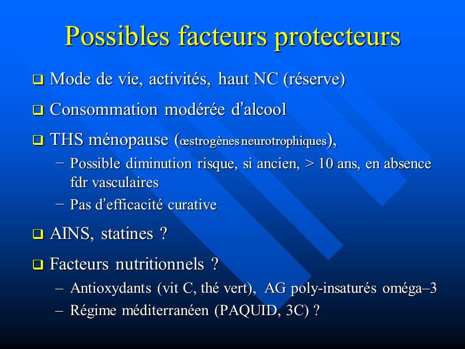 Possibles facteurs protecteurs Mode de vie, activités, haut NC (réserve) Mode de vie, activités, haut NC (réserve) Consommation modérée dalcool Consom