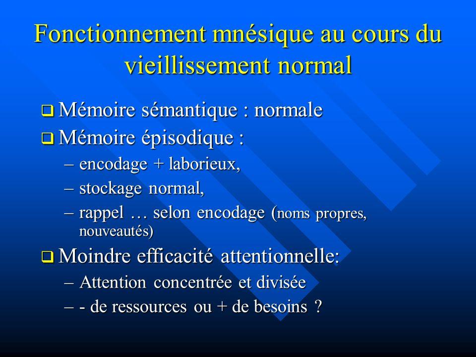 MCI DTA (DSM IV) CDR 0 0.5 1 2 3 Années ?3 - 5 ans5-10 ans Phase préclinique Déficit cognitif objectivable Retentissement fonctionnel Plainte mnésique .