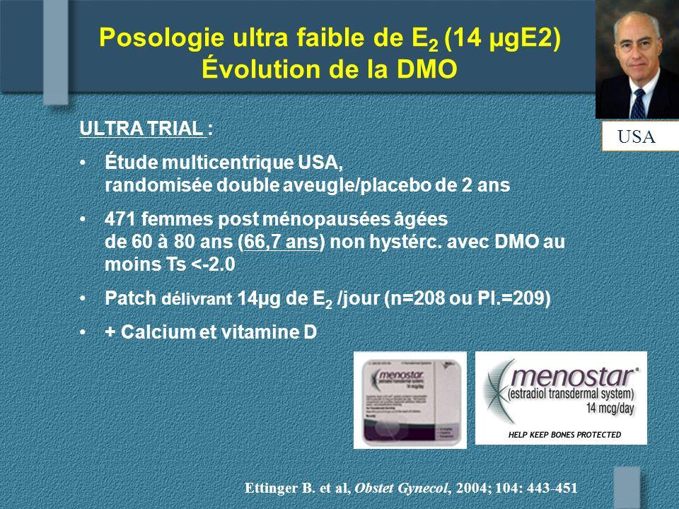 Posologie ultra faible de E 2 (14 µgE2) Évolution de la DMO USA ULTRA TRIAL : Étude multicentrique USA, randomisée double aveugle/placebo de 2 ans 471