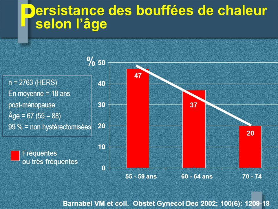 ersistance des bouffées de chaleur selon lâge Barnabei VM et coll. Obstet Gynecol Dec 2002; 100(6): 1209-18 n = 2763 (HERS) En moyenne = 18 ans post-m