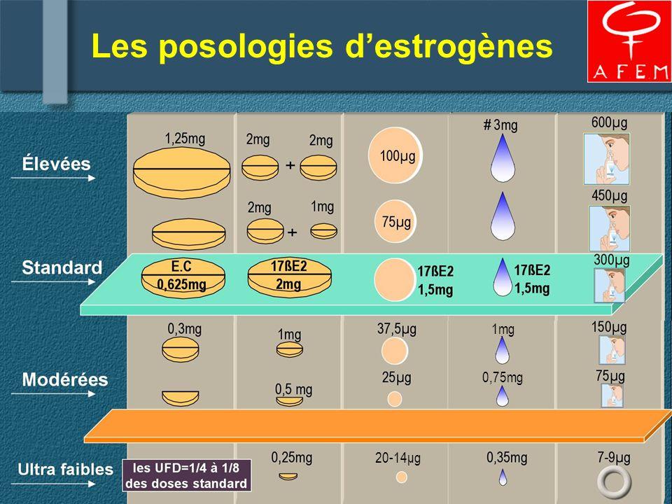 Les posologies destrogènes 1mg 0,75mg 20-14μg