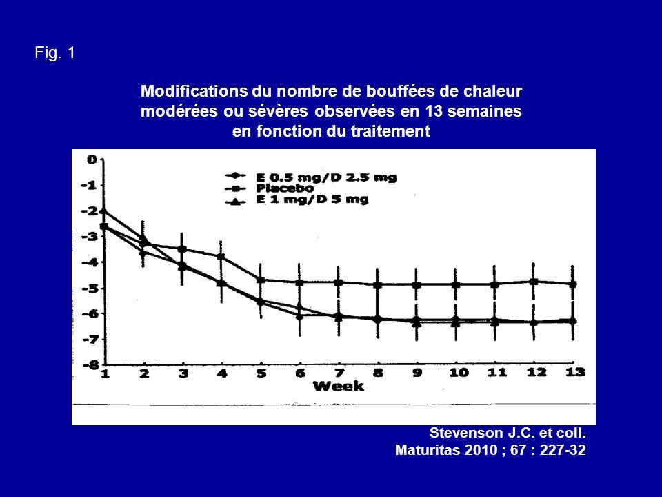 Modifications du nombre de bouffées de chaleur modérées ou sévères observées en 13 semaines en fonction du traitement Stevenson J.C.