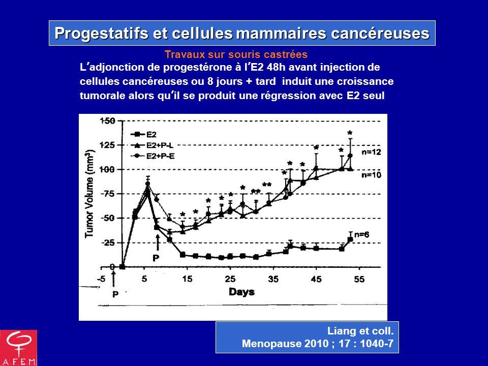 Ladjonction de progestérone à lE2 48h avant injection de cellules cancéreuses ou 8 jours + tard induit une croissance tumorale alors quil se produit une régression avec E2 seul Liang et coll.
