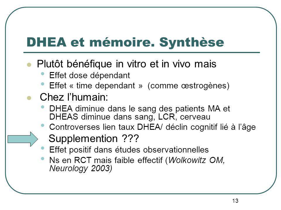 13 DHEA et mémoire. Synthèse Plutôt bénéfique in vitro et in vivo mais Effet dose dépendant Effet « time dependant » (comme œstrogènes) Chez lhumain: