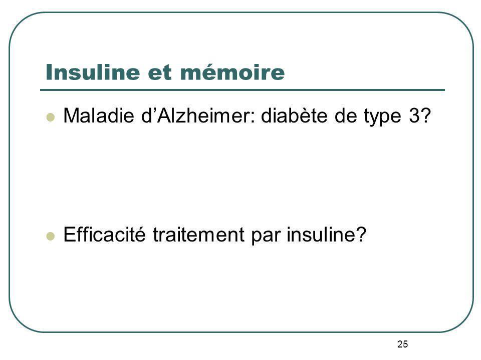 25 Insuline et mémoire Maladie dAlzheimer: diabète de type 3? Efficacité traitement par insuline?