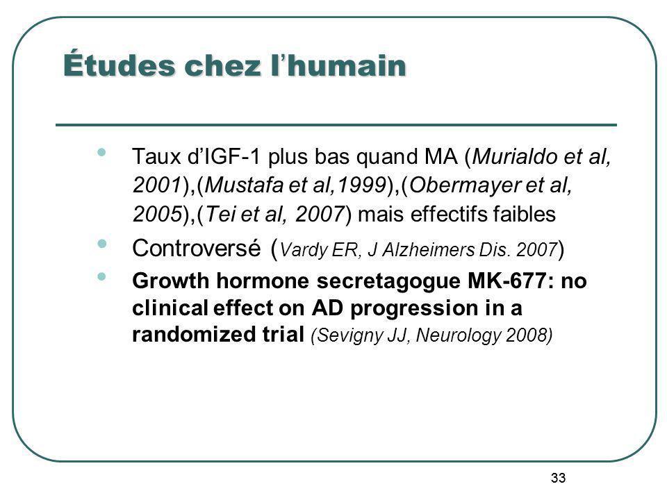 33 Études chez l humain Taux dIGF-1 plus bas quand MA (Murialdo et al, 2001), (Mustafa et al,1999), (Obermayer et al, 2005), (Tei et al, 2007) mais ef