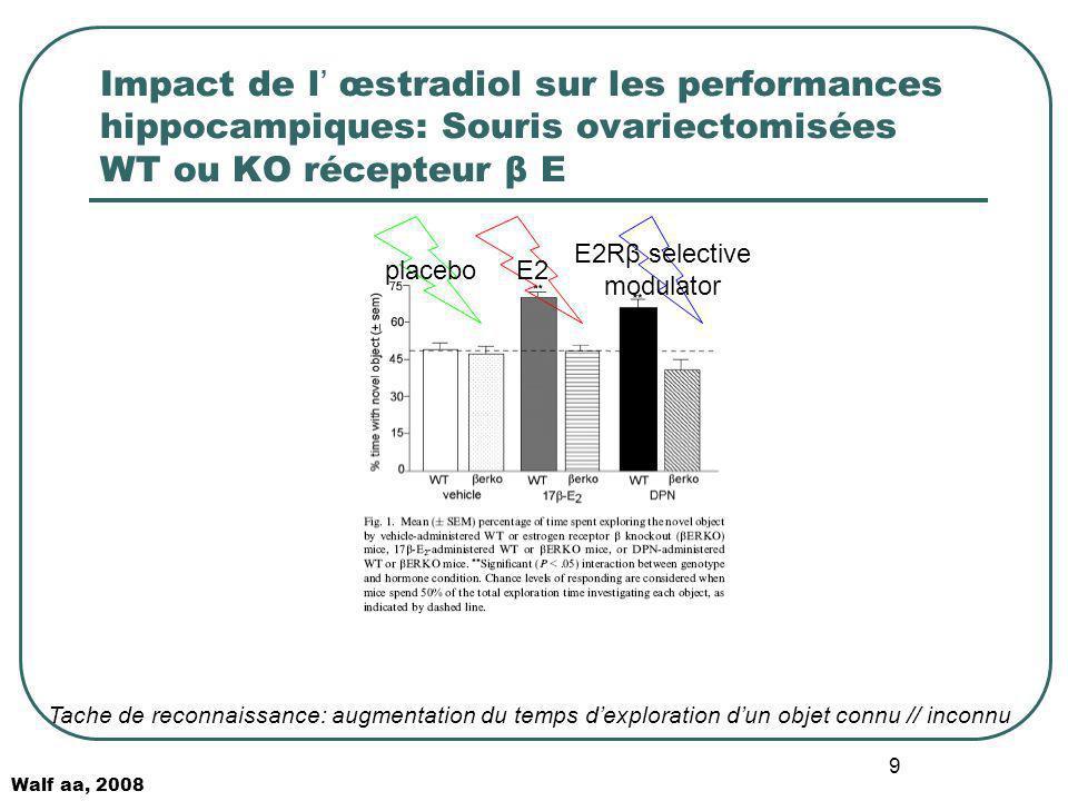 9 Impact de l œstradiol sur les performances hippocampiques: Souris ovariectomisées WT ou KO récepteur β E Tache de reconnaissance: augmentation du te