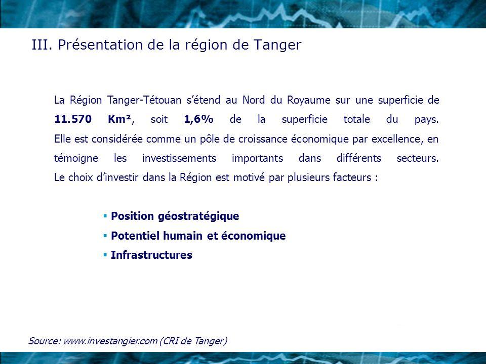 La Région Tanger-Tétouan sétend au Nord du Royaume sur une superficie de 11.570 Km², soit 1,6% de la superficie totale du pays. Elle est considérée co