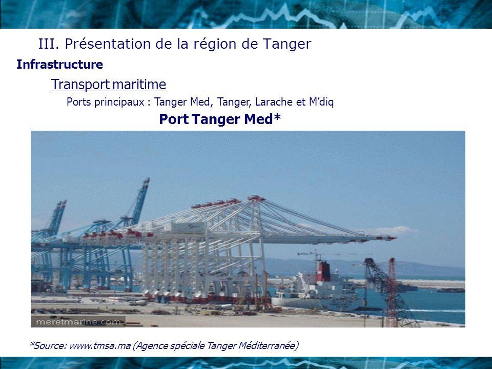 III. Présentation de la région de Tanger Infrastructure Transport maritime Ports principaux : Tanger Med, Tanger, Larache et Mdiq Port Tanger Med* *So