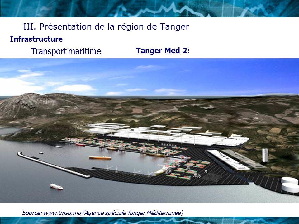 III. Présentation de la région de Tanger Infrastructure Transport maritime Tanger Med 2: Source: www.tmsa.ma (Agence spéciale Tanger Méditerranée)