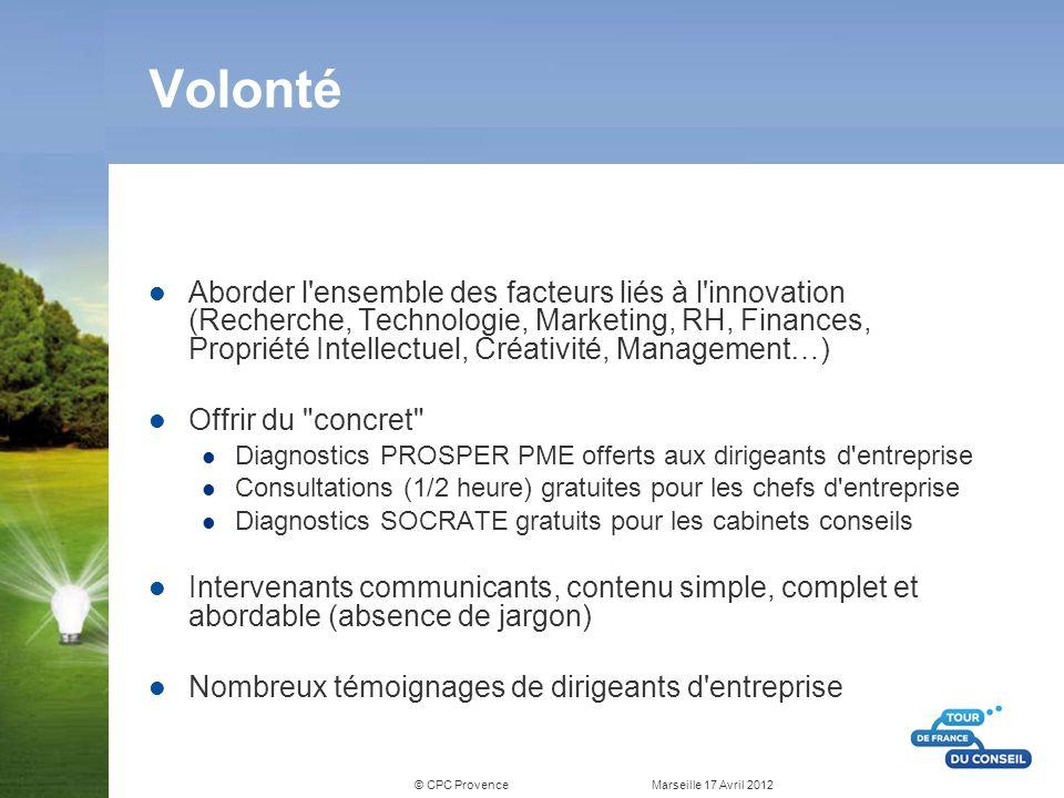 © CPC Provence Marseille 17 Avril 2012 Volonté Aborder l'ensemble des facteurs liés à l'innovation (Recherche, Technologie, Marketing, RH, Finances, P