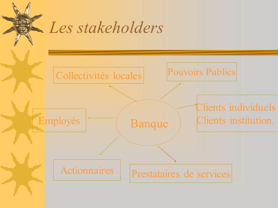 Les stakeholders Banque Clients individuels Clients institution. Pouvoirs Publics Collectivités locales Employés Actionnaires Prestataires de services