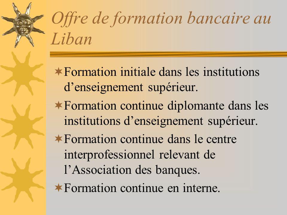 Offre de formation bancaire au Liban Formation initiale dans les institutions denseignement supérieur.