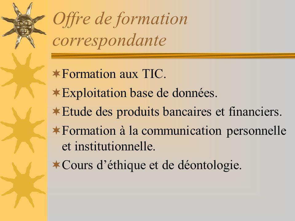 Offre de formation correspondante Formation aux TIC.