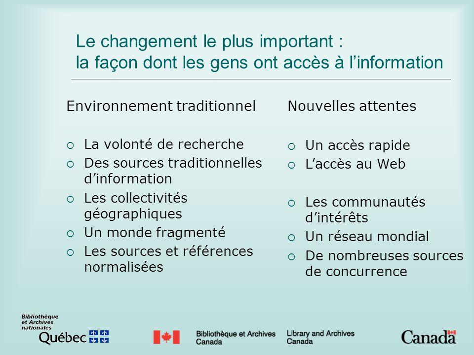 Le changement le plus important : la façon dont les gens ont accès à linformation Environnement traditionnel La volonté de recherche Des sources tradi