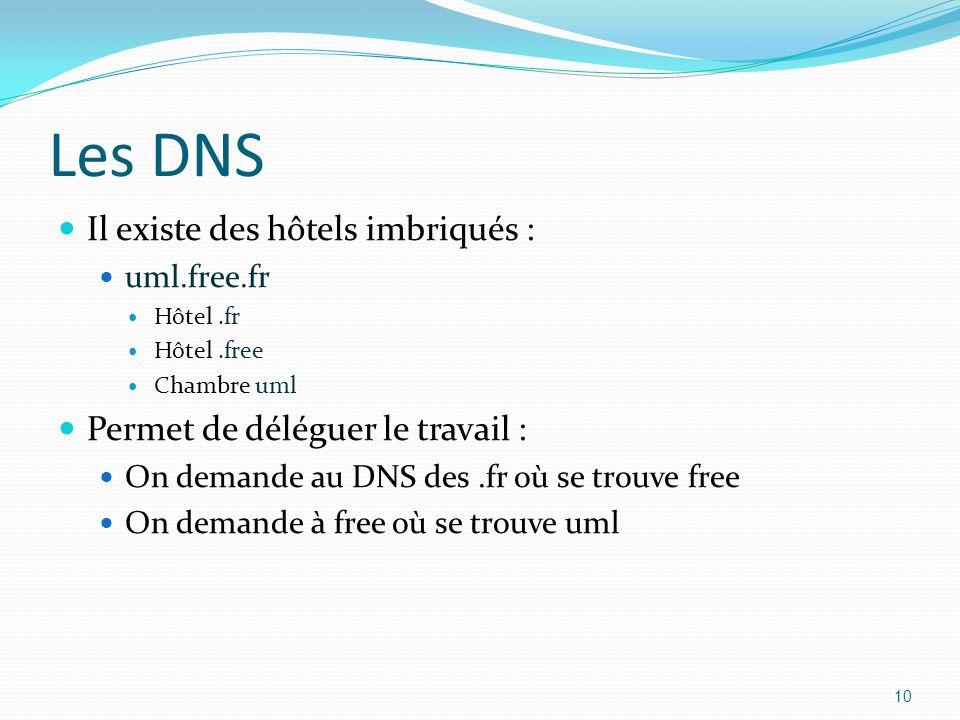 Les DNS Il existe des hôtels imbriqués : uml.free.fr Hôtel.fr Hôtel.free Chambre uml Permet de déléguer le travail : On demande au DNS des.fr où se trouve free On demande à free où se trouve uml 10