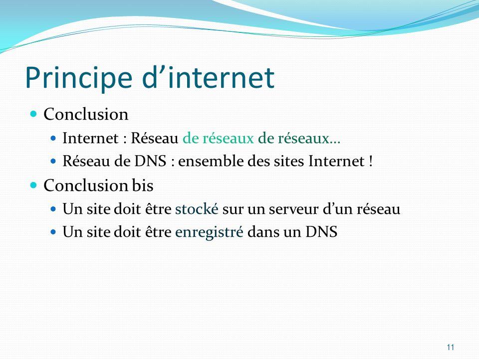 Principe dinternet Conclusion Internet : Réseau de réseaux de réseaux… Réseau de DNS : ensemble des sites Internet .
