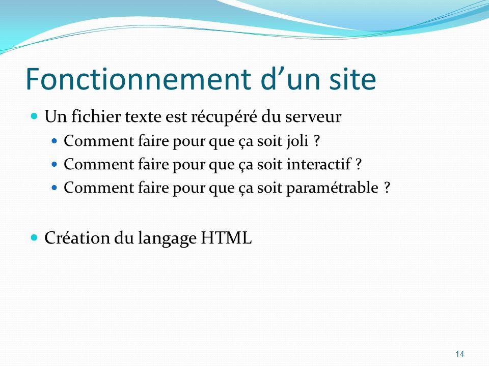 Fonctionnement dun site Un fichier texte est récupéré du serveur Comment faire pour que ça soit joli .