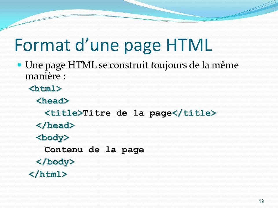 Format dune page HTML Une page HTML se construit toujours de la même manière :<html><head> Titre de la page </head><body> Contenu de la page</body></html> 19