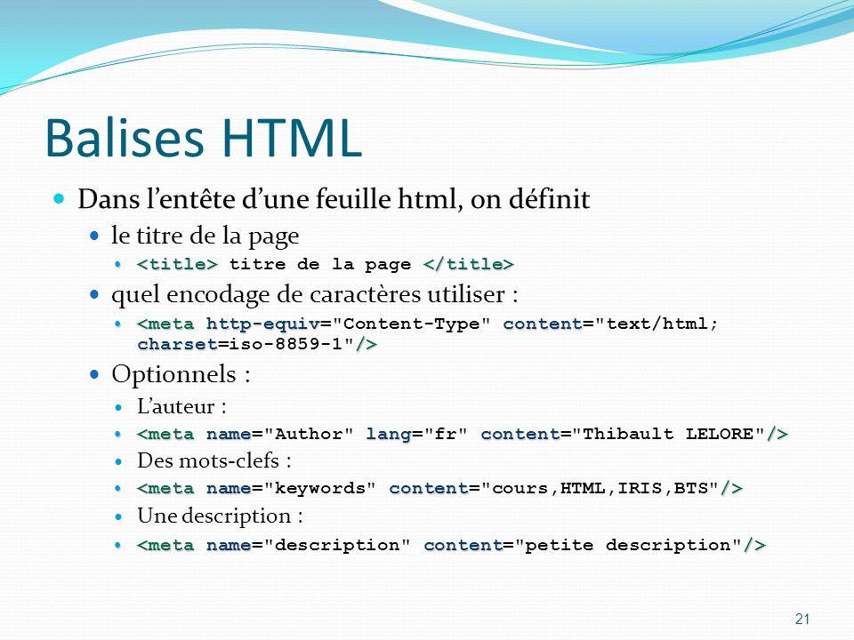 Balises HTML Dans lentête dune feuille html, on définit le titre de la page titre de la page quel encodage de caractères utiliser : Optionnels : Lauteur : Des mots-clefs : Une description : 21