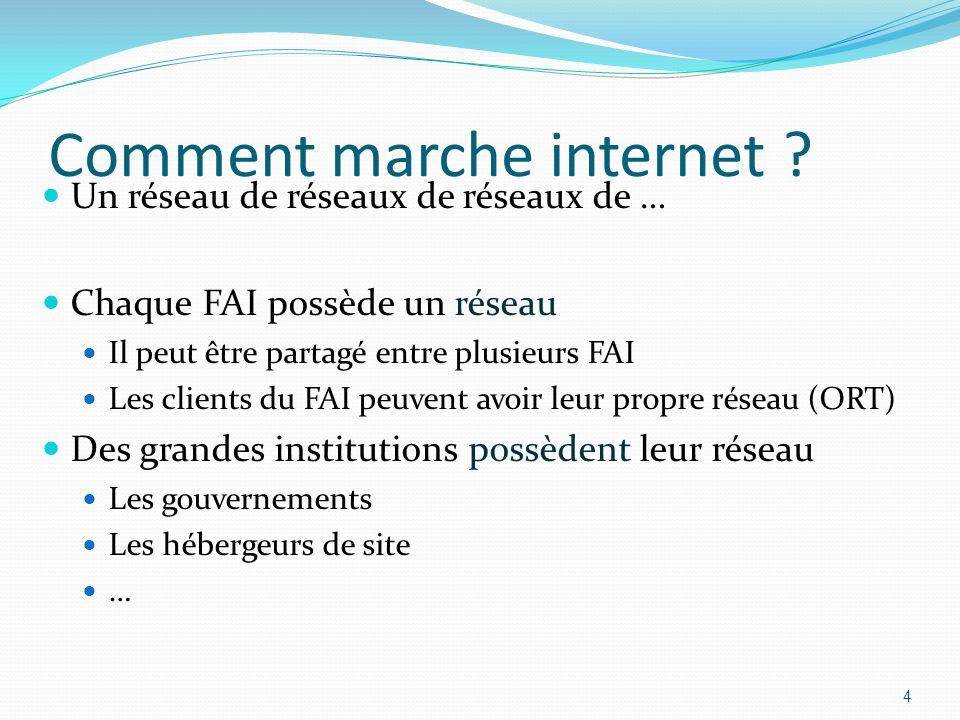 Une structuration des documents internet 15