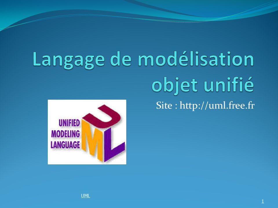 Relations entre cas dutilisation Relation dutilisation : > contient Le cas dutilisation contient un autre cas dutilisation Relation dextension : > étend Le cas dutilisation étend (précise) les objectifs (le comportement) dun autre cas dutilisation UML 22