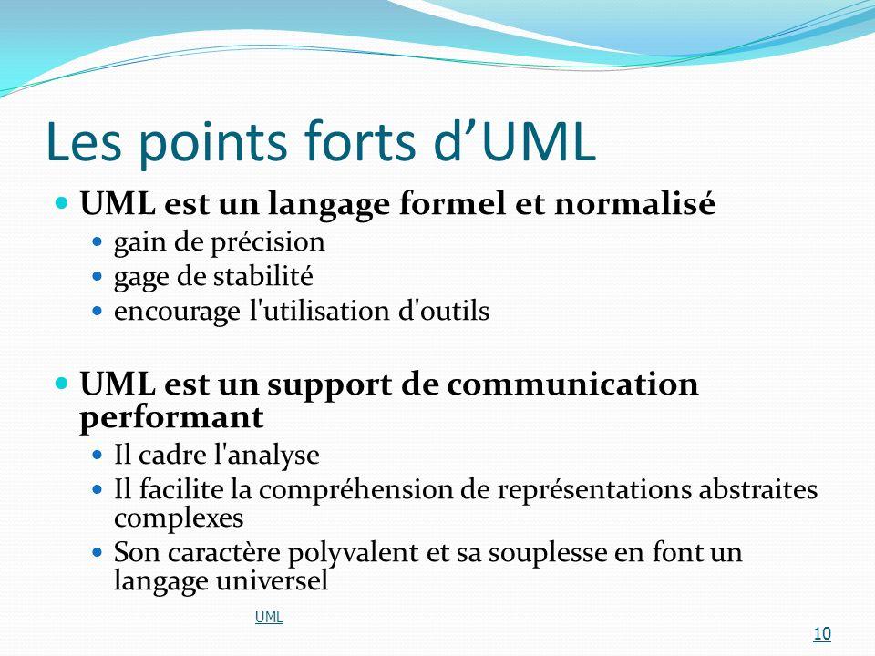 Les points forts dUML UML est un langage formel et normalisé gain de précision gage de stabilité encourage l'utilisation d'outils UML est un support d