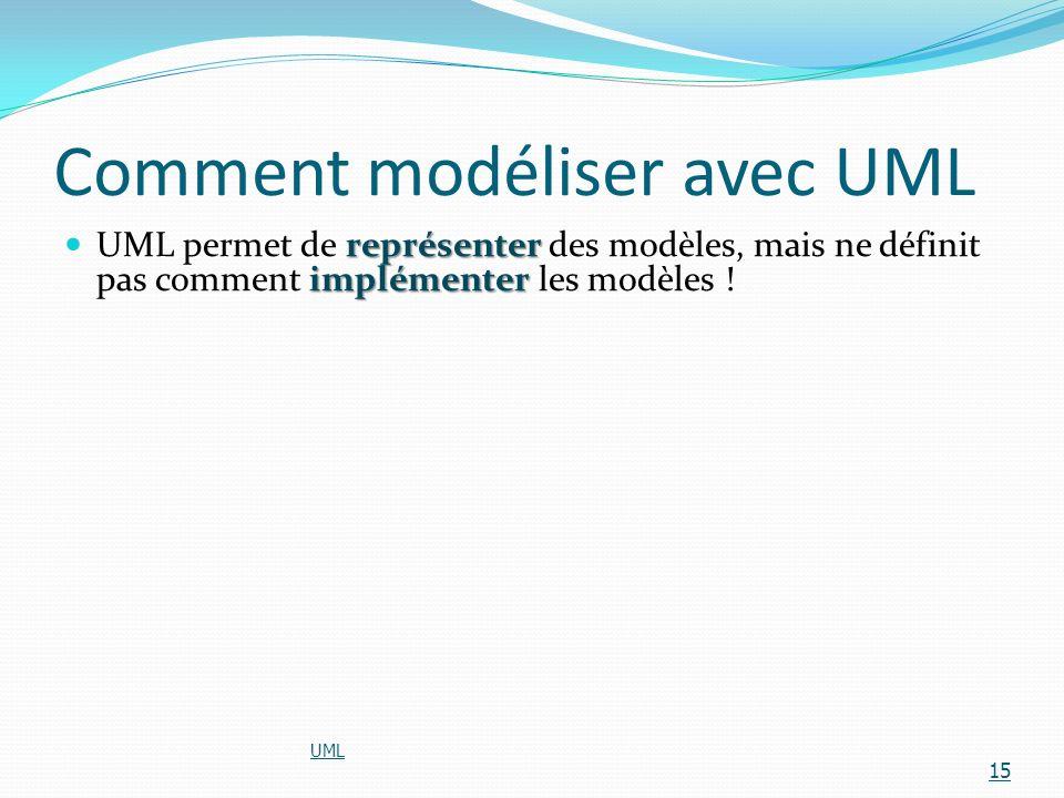 Comment modéliser avec UML représenter implémenter UML permet de représenter des modèles, mais ne définit pas comment implémenter les modèles ! UML 15