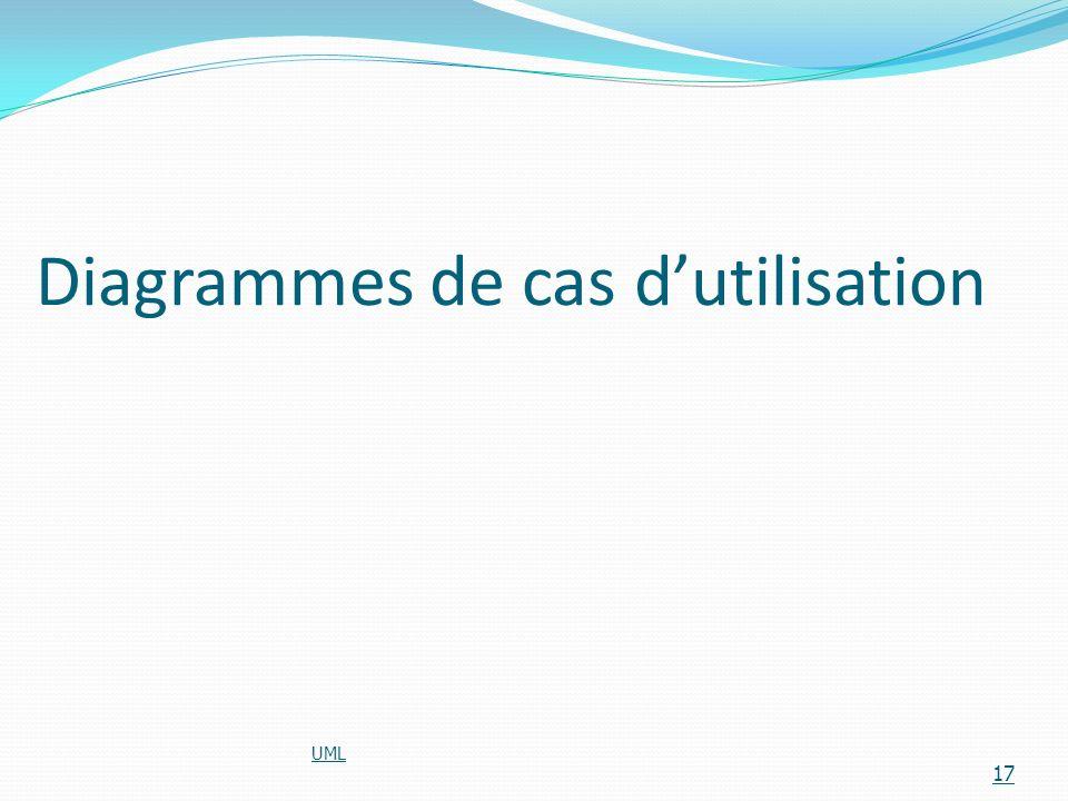 Diagrammes de cas dutilisation UML 17